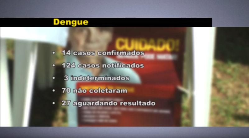 Mais um caso de dengue é confirmado no município