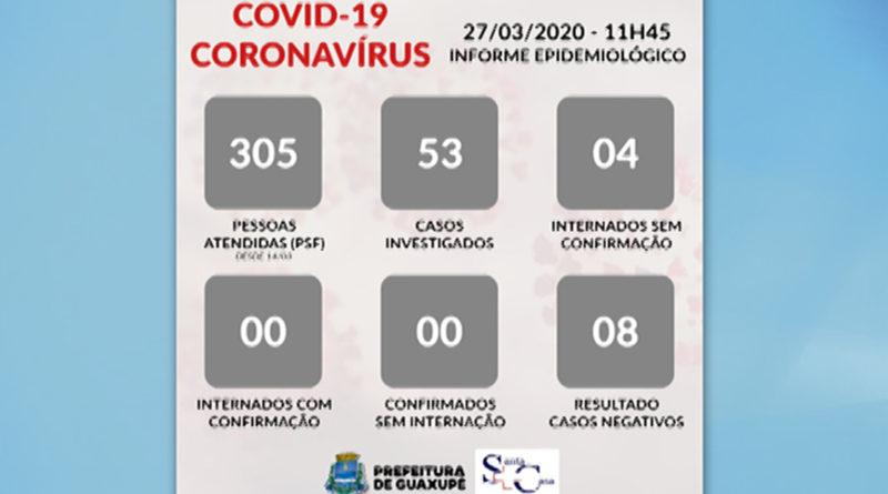 Resultados Covid-19 em Guaxupé