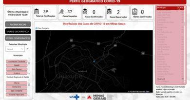 Secretaria Estadual de Saúde registra 37 casos suspeitos de Coronavírus em Guaxupé